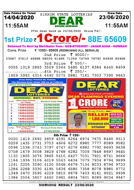 Sikkim State Lottery Sambad 14-04-2020 Today Result 11.55 AM