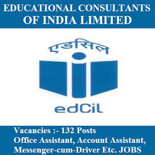Export-Import Bank of India, EXIM Bank, Bank, Graduation, freejobalert, Sarkari Naukri, Latest Jobs, Manager, exim bank logo