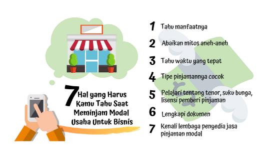 tips-meminjam-modal-usaha