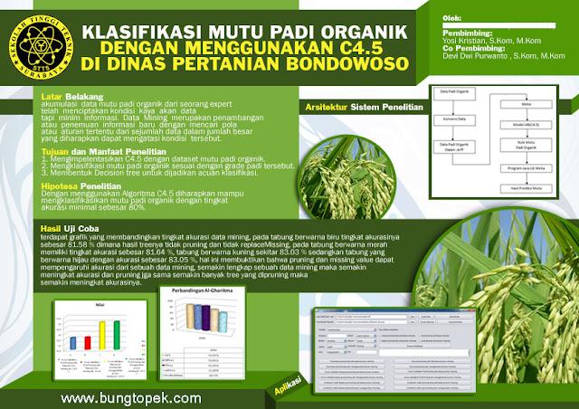 POSTER TESIS Klasifikasi Mutu Padi Organik dengan Menggunakan C4.5 di Dinas Pertanian Bondowoso
