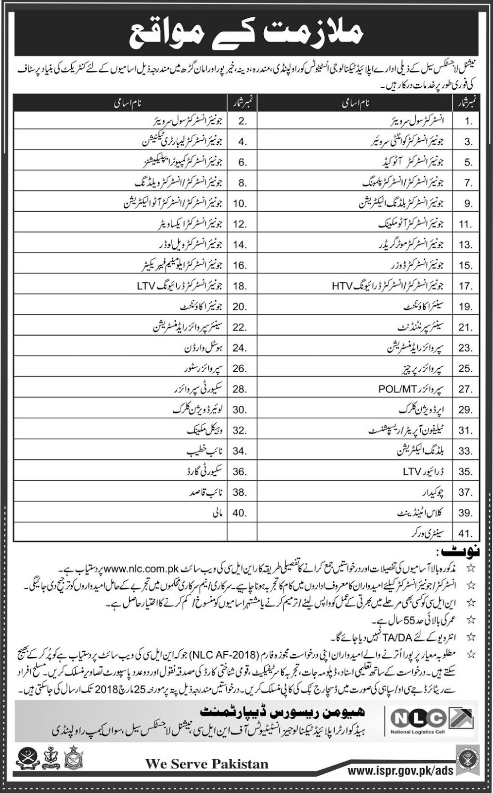 Jobs In National Logistics Cell 2018 for 40+ Positions