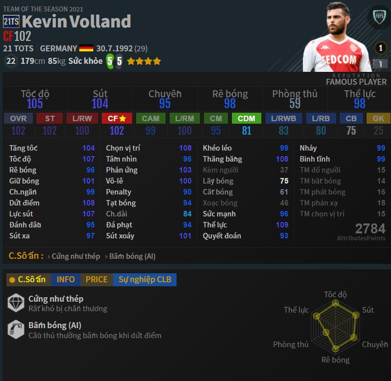 FIFA ONLINE 4 | Review Kevin Volland 21TS - Tiền đạo quốc dân mới người Đức