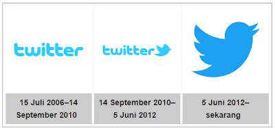 """""""Fakta Tentang Twitter"""""""