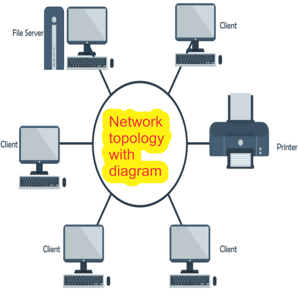 Topology Diagrams for Business Networks