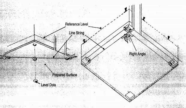 setting right angle tiles