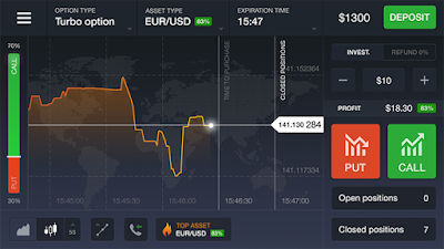 Kripto valute