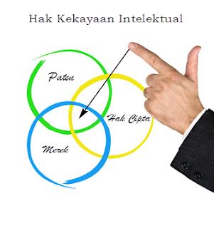 Resume Mata Kuliah Hak Kekayaan Intelektual