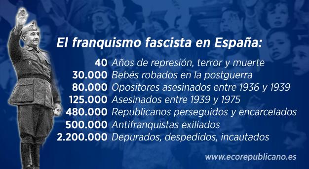 Unión Republicana condena el golpe militar fascista del18 de julio de 1936