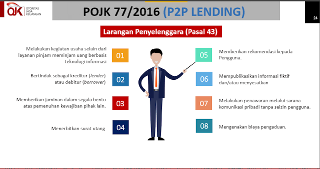 larangan peraturan fintech lending
