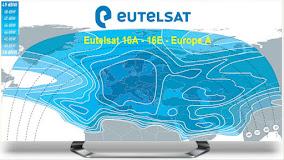 """""""Eutelsat 16E Feelgood FTA Highlights""""..."""