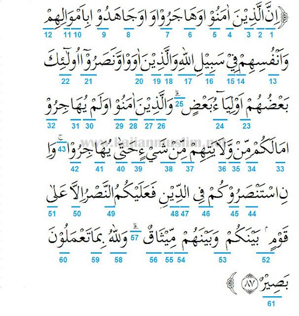 Hukum Tajwid Surat Al Anfal Ayat 72