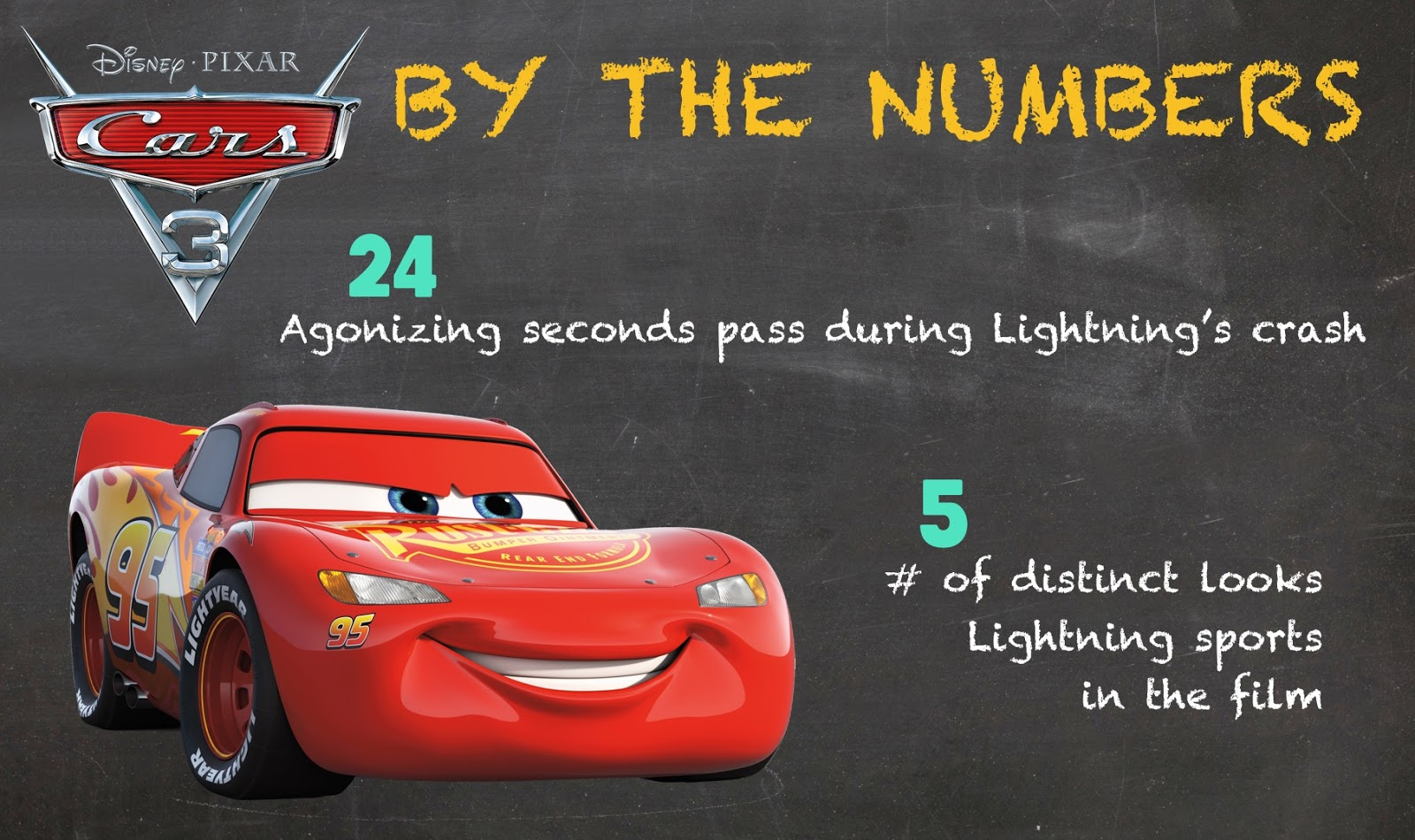 Getting Geeky With Lightning Mcqueen Cars 3 Fun Facts Pixar Post