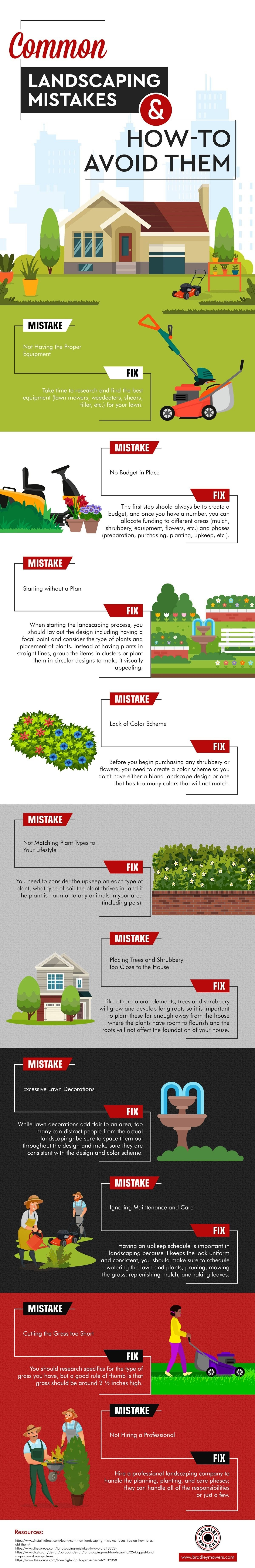 Common Landscaping Mistakes and How To Avoid Them #infographic