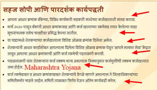 Mahatma Jyotirao Phule Karjmukti Yojna MJPSKY