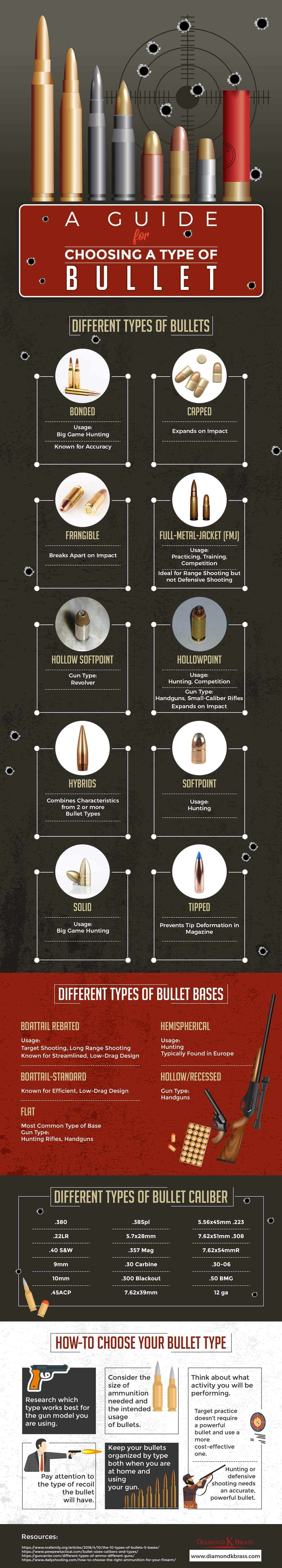 A Guide for Choosing a Type of Bullet #infographic