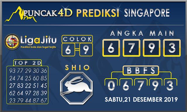 PREDIKSI TOGEL SINGAPORE PUNCAK4D 21 DESEMBER2019