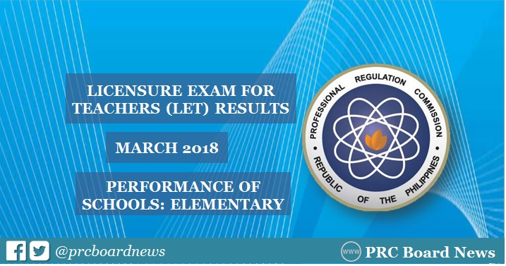 March 2018 LET results Elementary: top performing schools and performance of schools