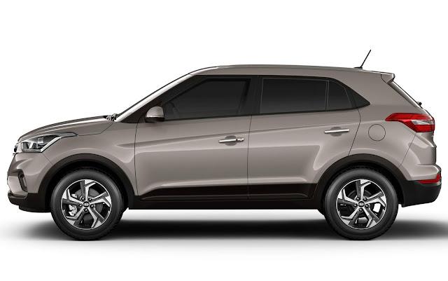 Hyundai Creta 2021 - Preço