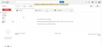pendaftaran email