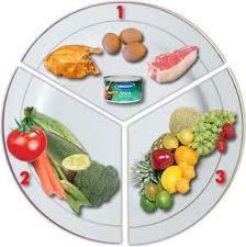 que comidas contienen proteinas y carbohidratos