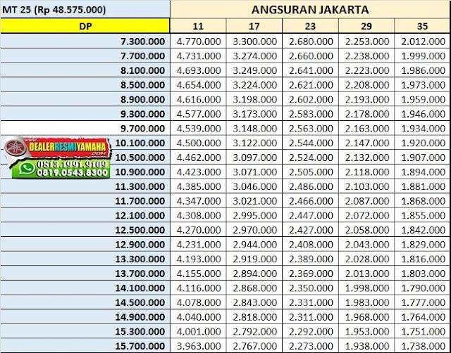 Simulasi Kredit Motor Yamaha MT-25 Terbaru 2019, Price List Yamaha, Harga Kredit Motor Yamaha, Tabel Harga, Cicilan Motor