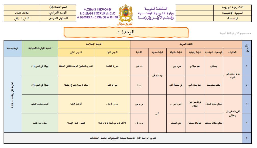 التوزيع المجالي كتابي في اللغة العربية المستوى الثاني 2021 2022 وفق ترويسة وزارة التربية الوطنية و التعليم الأولي و الرياضة