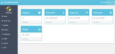 Download Aplikasi Web Koperasi Simpan Pinjam Gratis