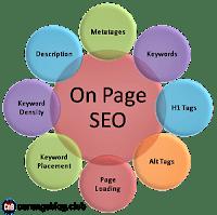 Panduan SEO Lengkap Bagi Blogger Pemula