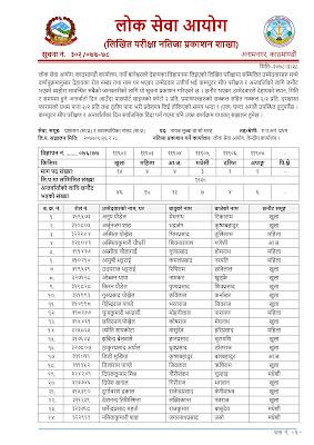 Lok Sewa Aayog Written Exam Result & Exam Schedule for NASU Administration Management