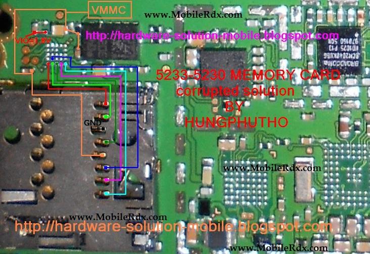 Nokia 5233 Mmc Memory Card Problem Repair Solution