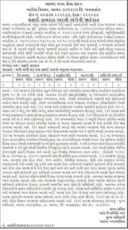 Bhabhar Nagarpalika Recruitment 2021 for Safai Kamdar Posts 2021