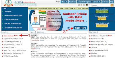 How to Link Aadhaar Card to PAN Card Online