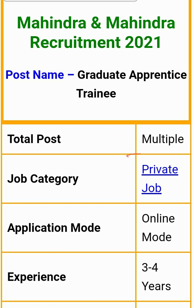 Mahindra & Mahindra Recruitment 2021, Graduate Apprentice Trainee Post