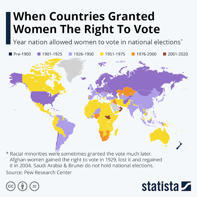 When Countries Granted Women The Right To Vote #infographic #Election #Women
