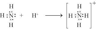 Struktur lewis Ikatan kovalen koordinasi