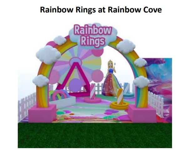 Rainbow Rings at Rainbow Cove