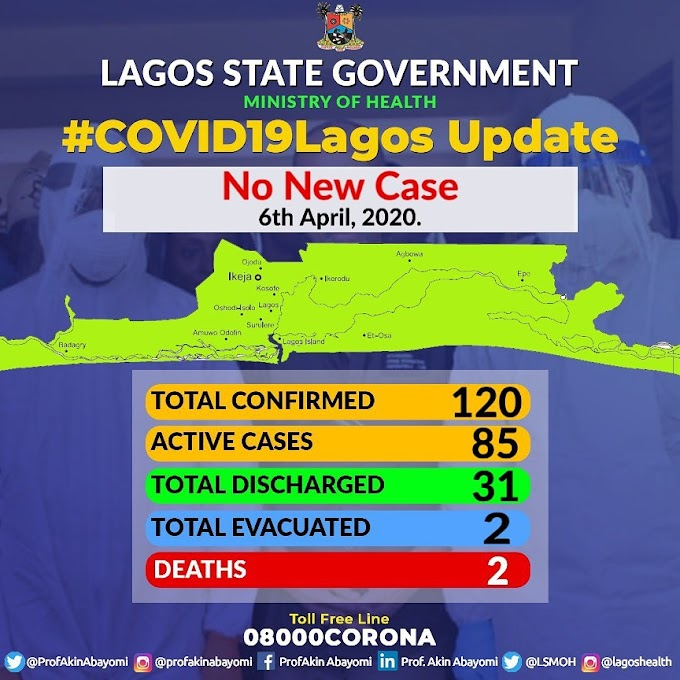 No new case of #COVID19 in Lagos today - Commissioner for Health