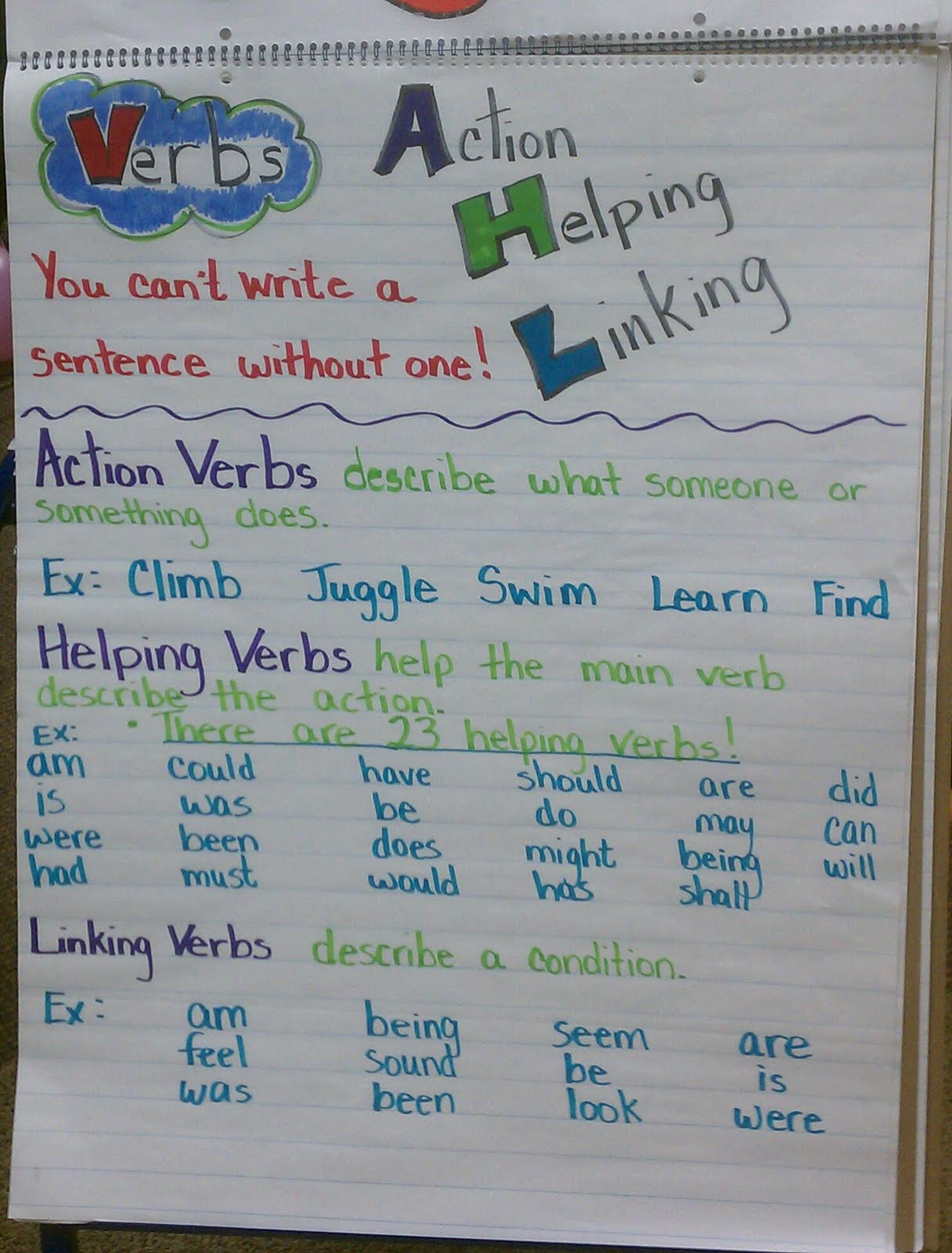 Learning With Mrs Lutton We Re Talking Verbs This Week
