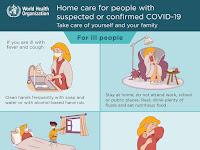 Saran WHO Untuk Perawatan Rumah Suspected Covid-19