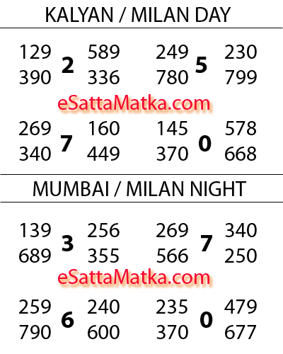 Aaj Ka Satta Matka Super Powerful Kalyan Matka Tips (25-June-2015)