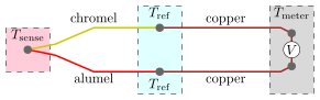 K thermocouple diagram