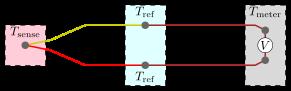 K thermocouple diagram