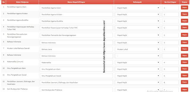 Contoh hasil mapping mata pelajaran kurikulum 2013 di e-Rapor SD