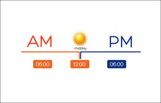 Keduyaitu Format 12 Jam Dan Format 24 Jam Di Indonesia Sendiri Format Waktu Yang Berlaku Adalah Yang 24 Jam Dalam Satu Hari