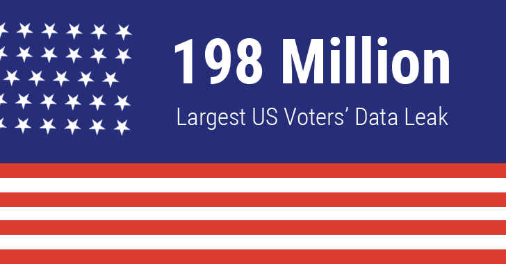 Database of Over 198 Million U.S. Voters Left Exposed On Unsecured Server