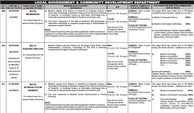 Local Government and Community Development Department, Punjab