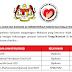 Iklan Kekosongan Jawatan di Kementerian Kesihatan Malaysia (KKM) - Kelayakan SPM/SVM/Diploma