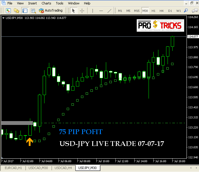 Forex Live : Live Quote & Chart of all Forex Pairs | Fx Live Rates