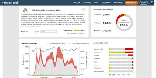 Covid-19 Economic recovery dashboard