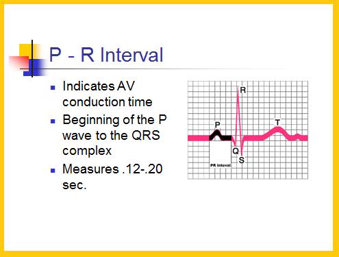 Telemetry Technician Course Measuring Intervals Pr